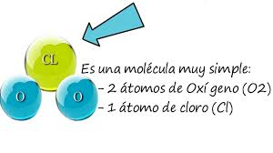 Molecula Diòxid de Clor